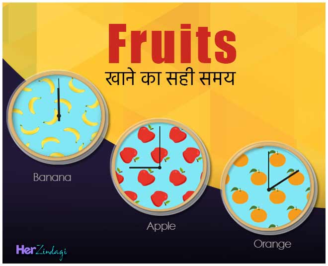 fruit right time new