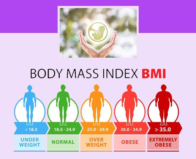 fertility obesity main